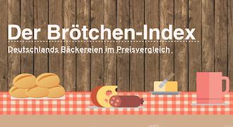 teaserbild_infografik_broetchen